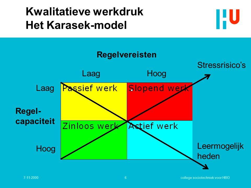 Kwalitatieve werkdruk Het Karasek-model