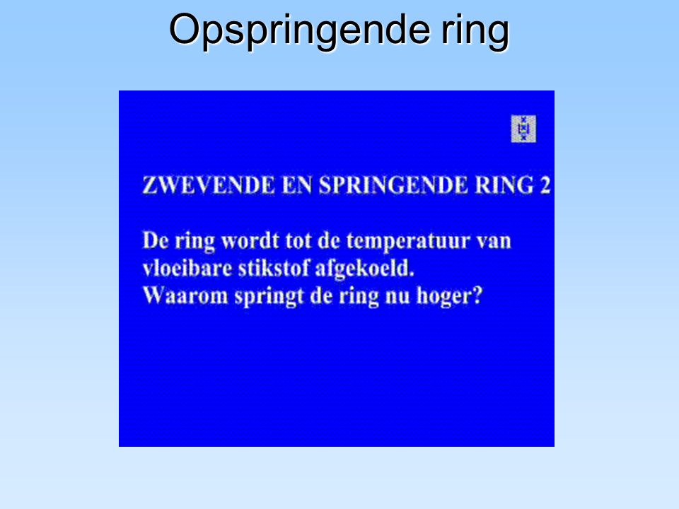 Opspringende ring
