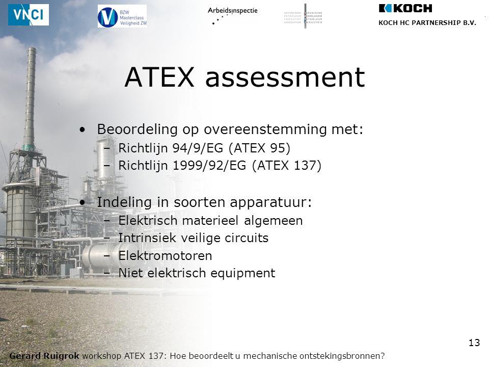 ATEX assessment Beoordeling op overeenstemming met: