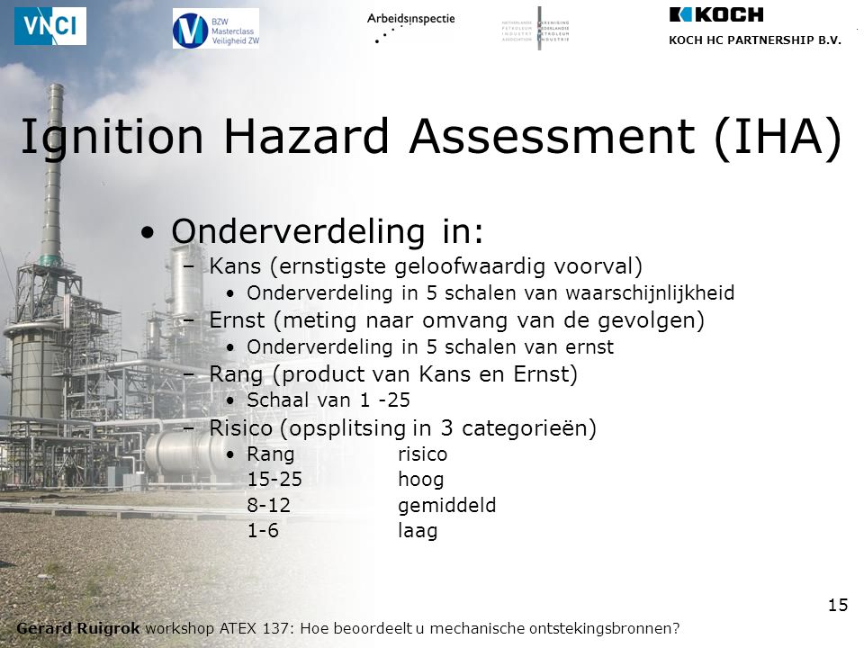 Ignition Hazard Assessment (IHA)