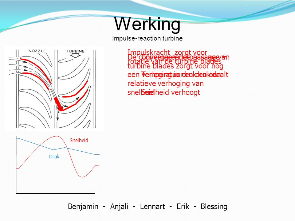 Werking Impulse-reaction turbine