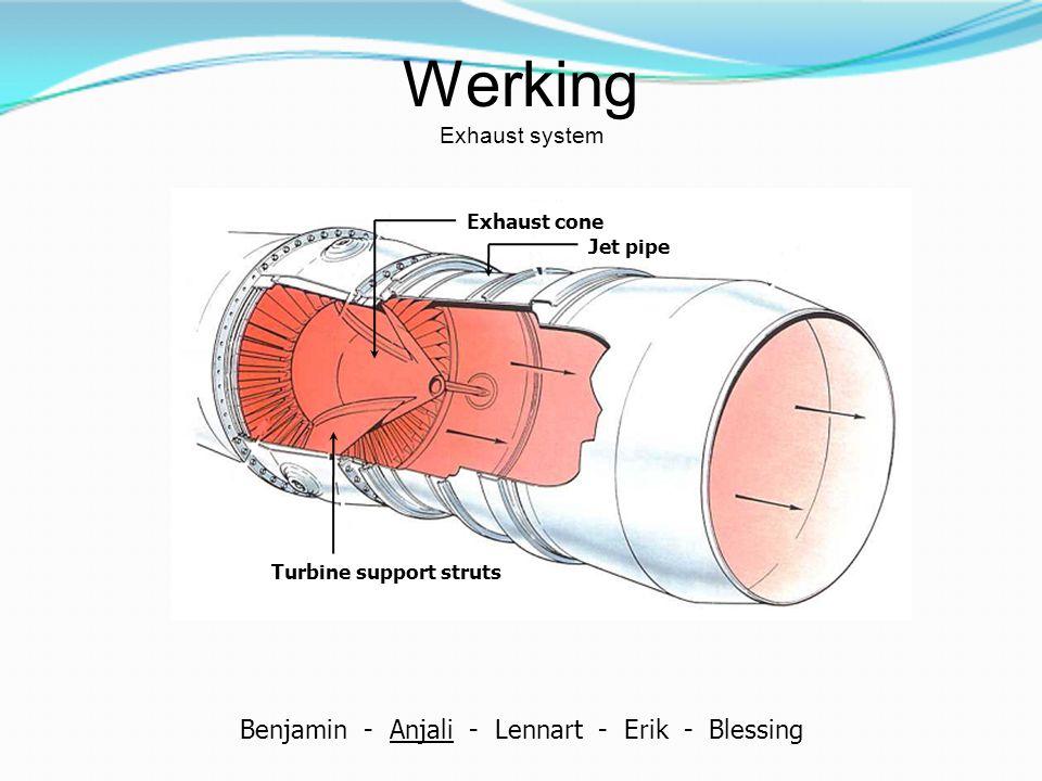 Werking Exhaust system