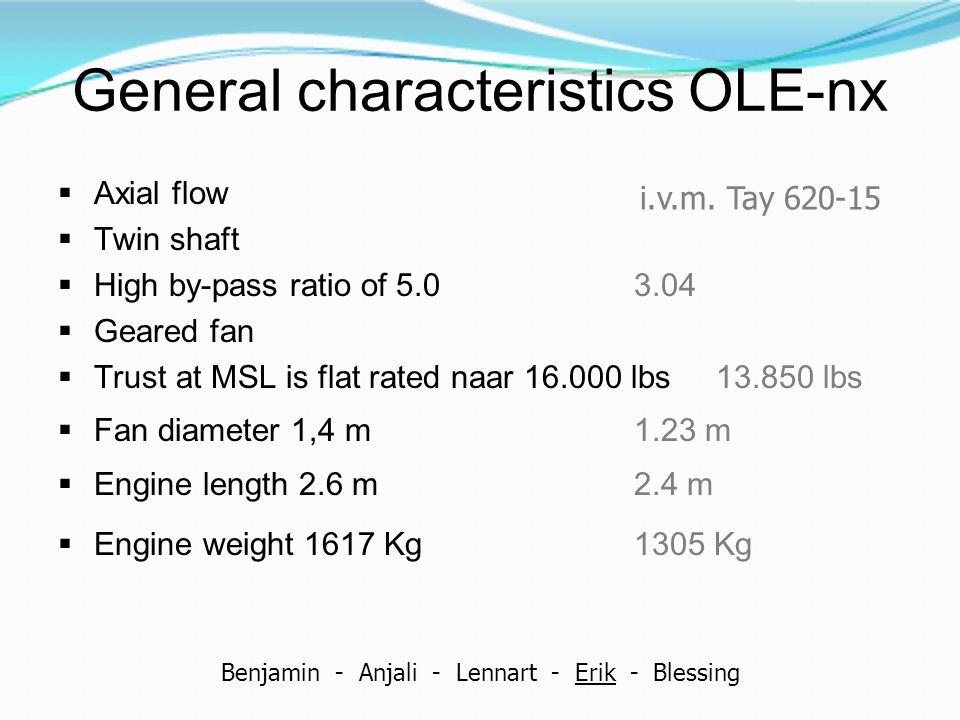 General characteristics OLE-nx
