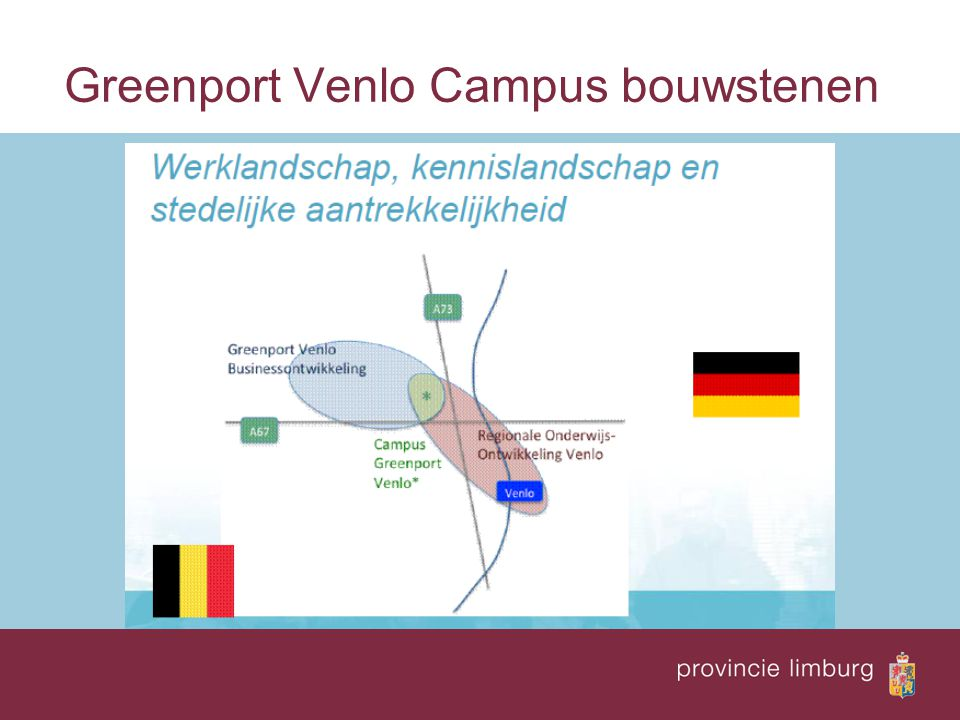 Greenport Venlo Campus bouwstenen