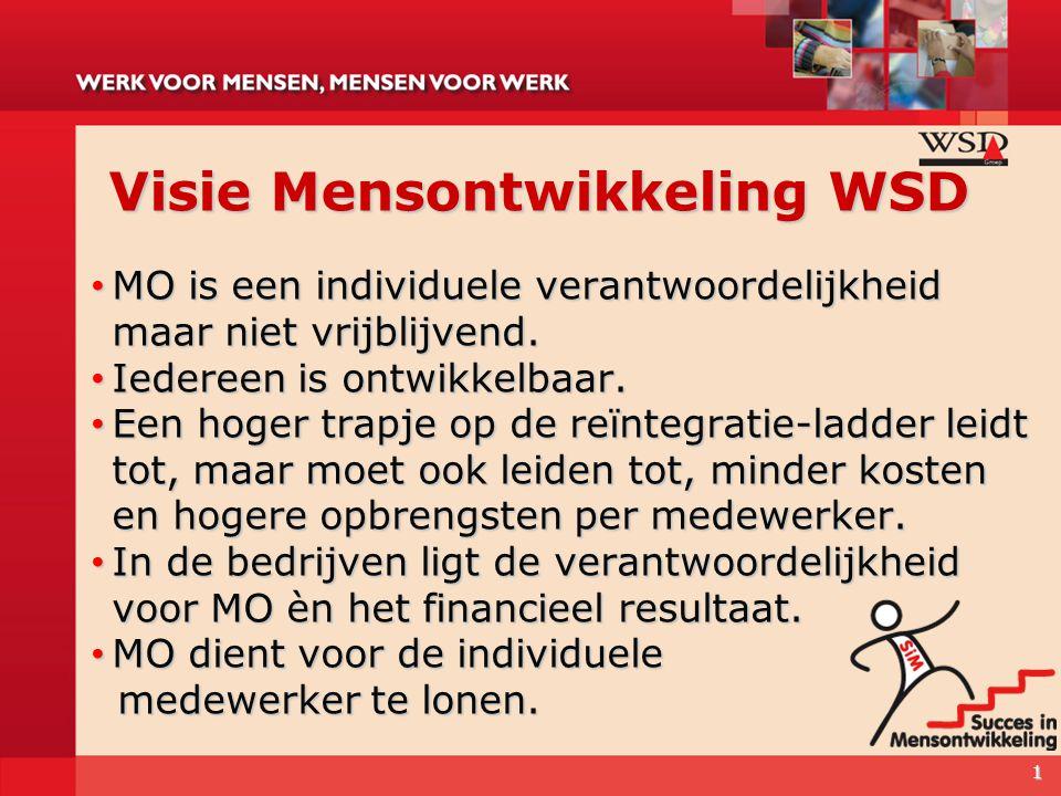 Visie Mensontwikkeling WSD