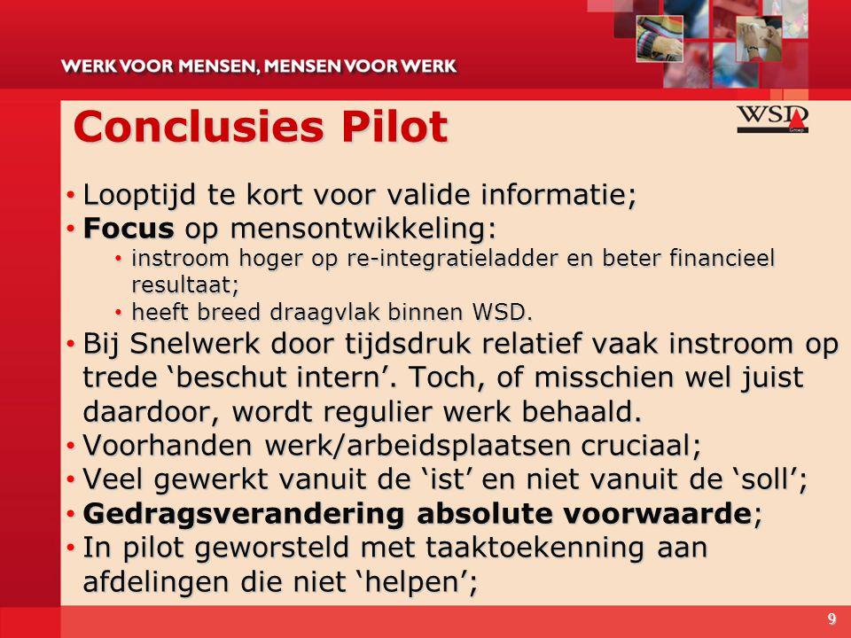 Conclusies Pilot Looptijd te kort voor valide informatie;