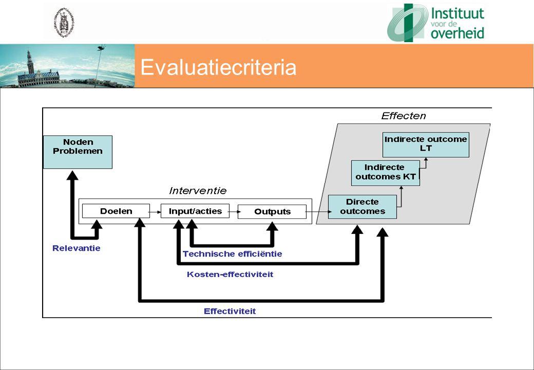 Evaluatiecriteria