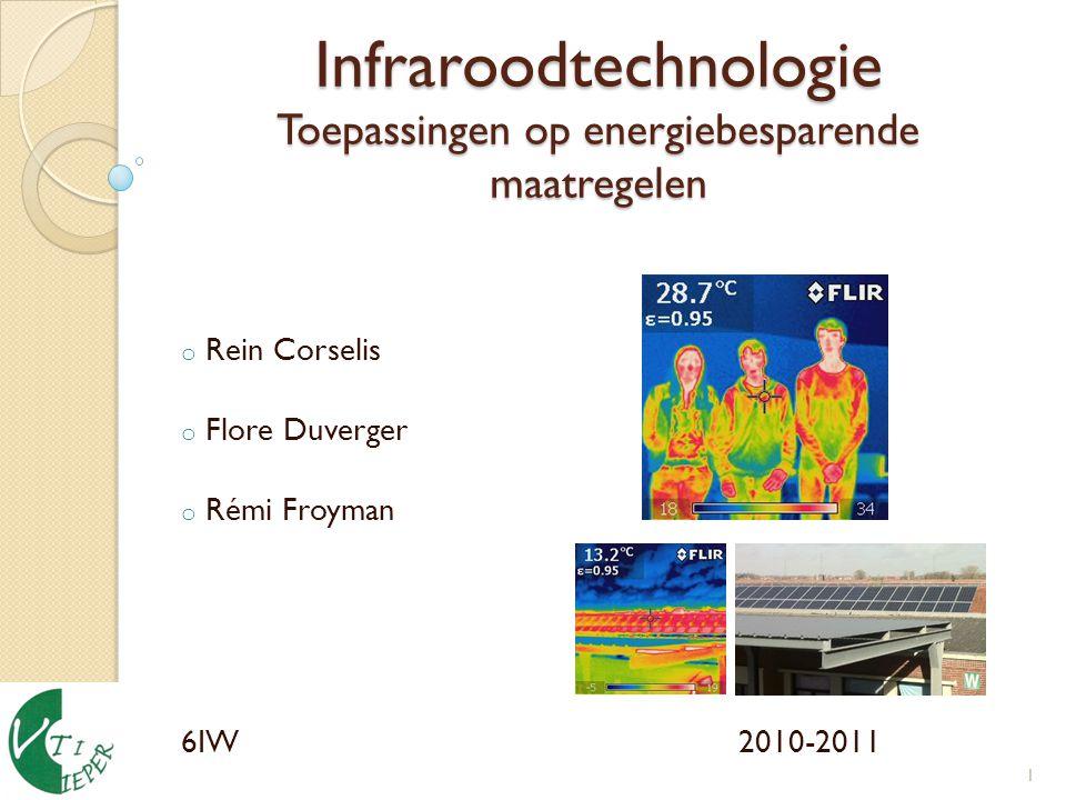Infraroodtechnologie Toepassingen op energiebesparende maatregelen
