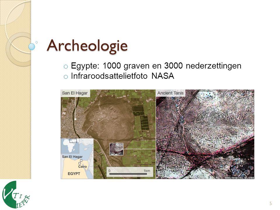 Archeologie Egypte: 1000 graven en 3000 nederzettingen