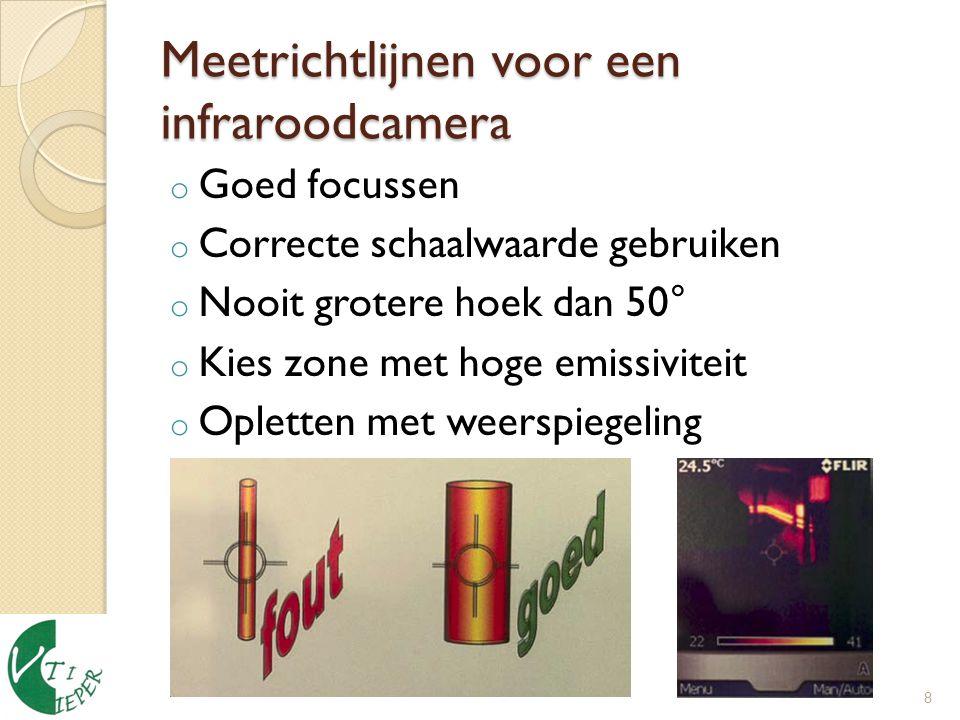 Meetrichtlijnen voor een infraroodcamera