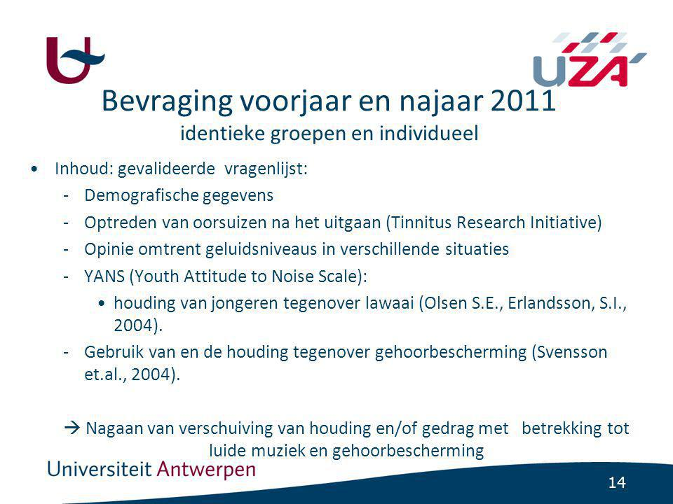 Studie Universiteit Antwerpen