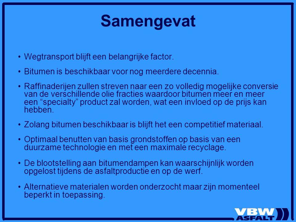 Samengevat Wegtransport blijft een belangrijke factor.