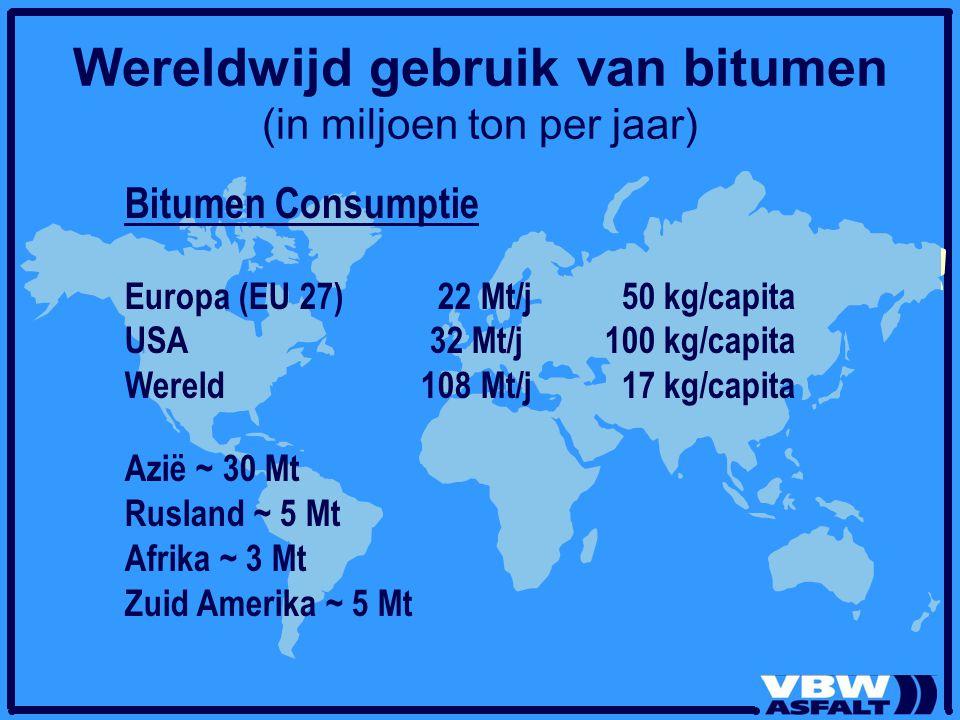 Wereldwijd gebruik van bitumen (in miljoen ton per jaar)