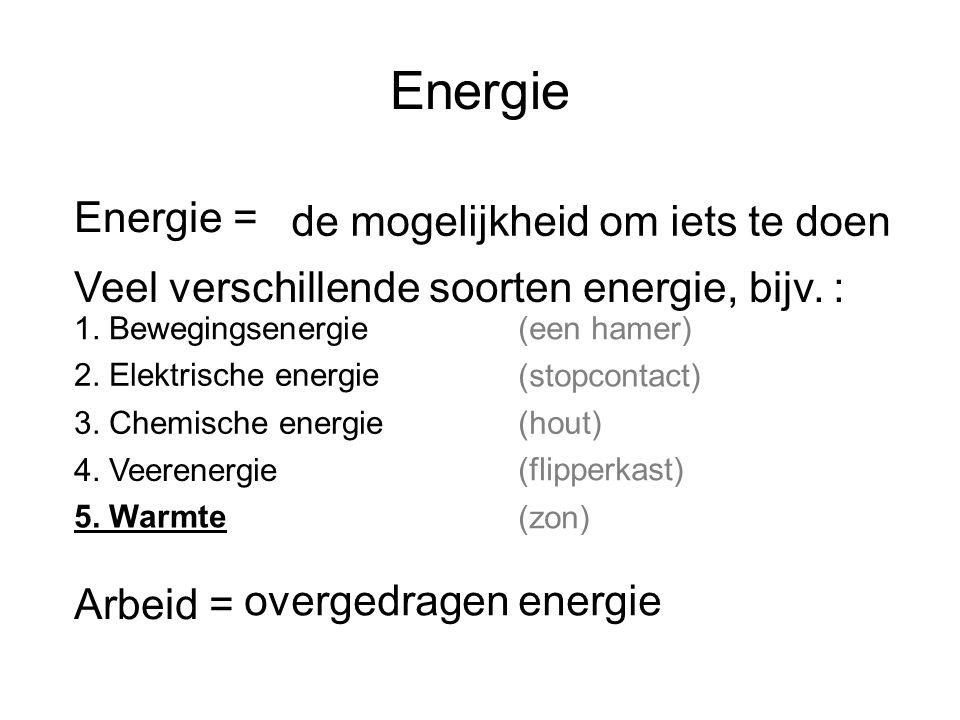 Energie Energie = de mogelijkheid om iets te doen