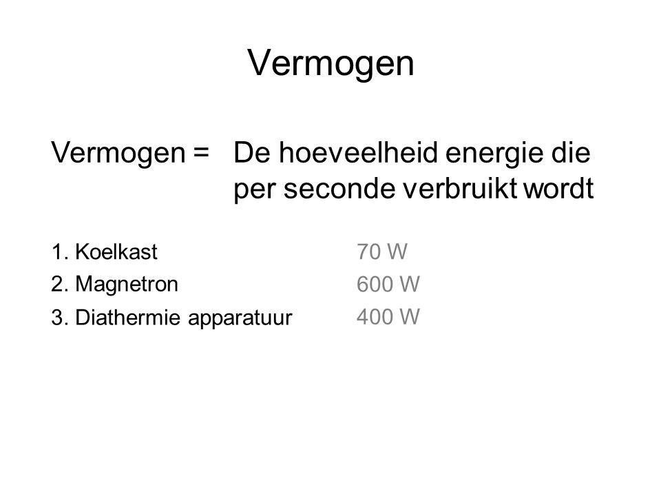 Vermogen Vermogen = De hoeveelheid energie die per seconde verbruikt wordt. 1. Koelkast. 70 W. 2. Magnetron.
