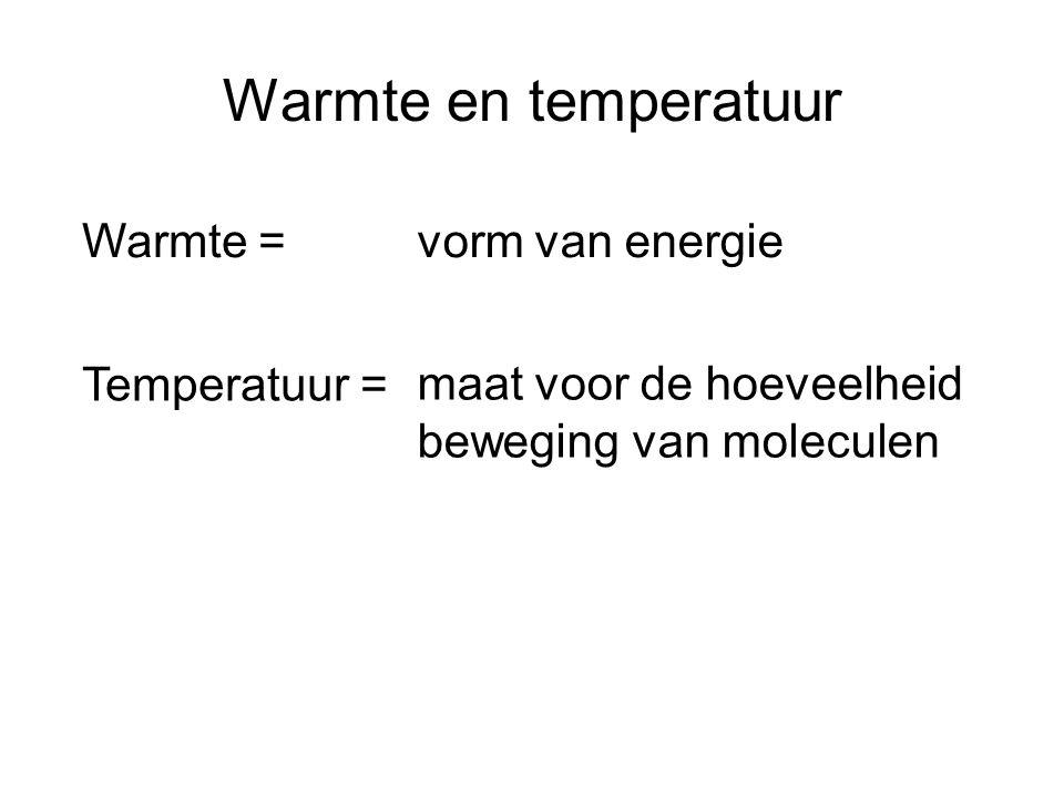 Warmte en temperatuur Warmte = vorm van energie Temperatuur =