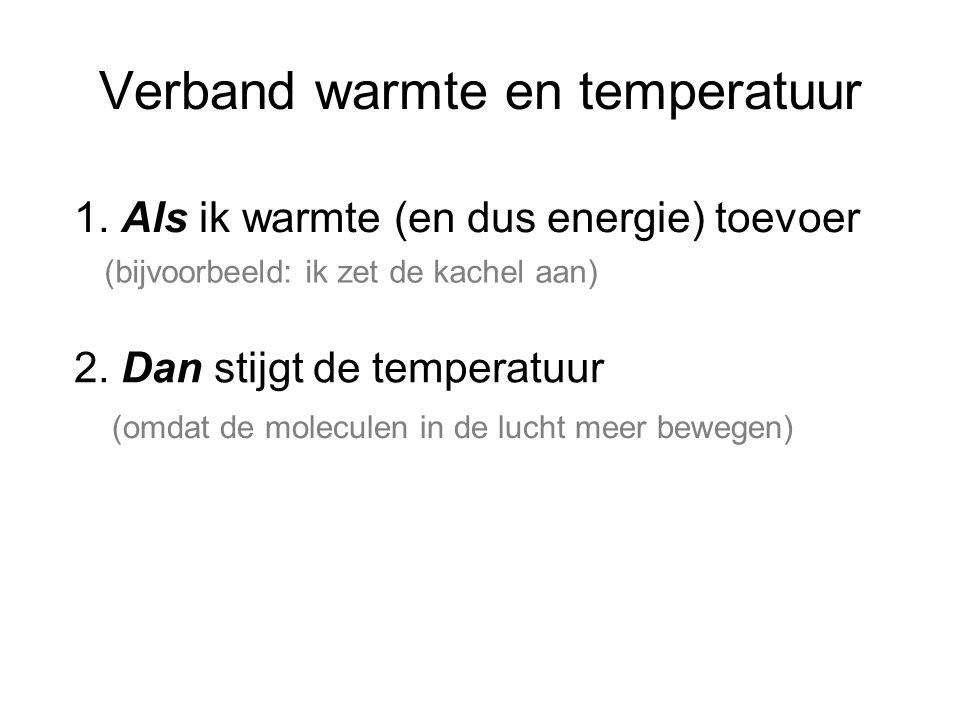 Verband warmte en temperatuur