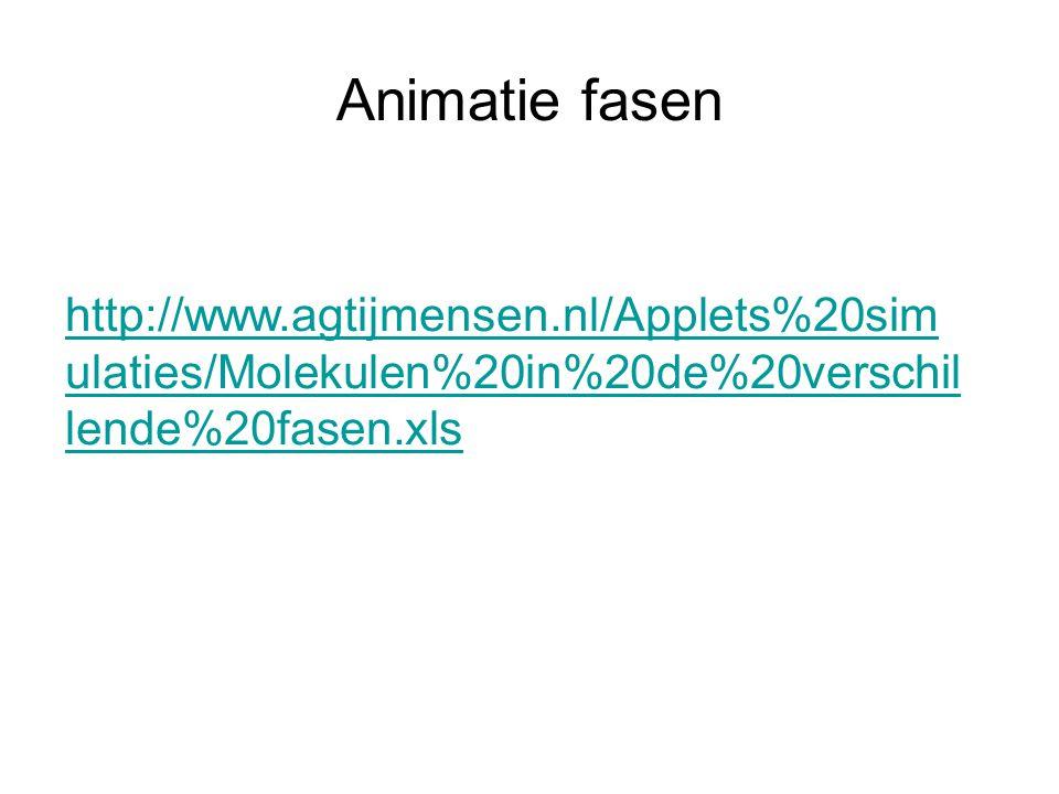 Animatie fasen http://www.agtijmensen.nl/Applets%20simulaties/Molekulen%20in%20de%20verschillende%20fasen.xls.