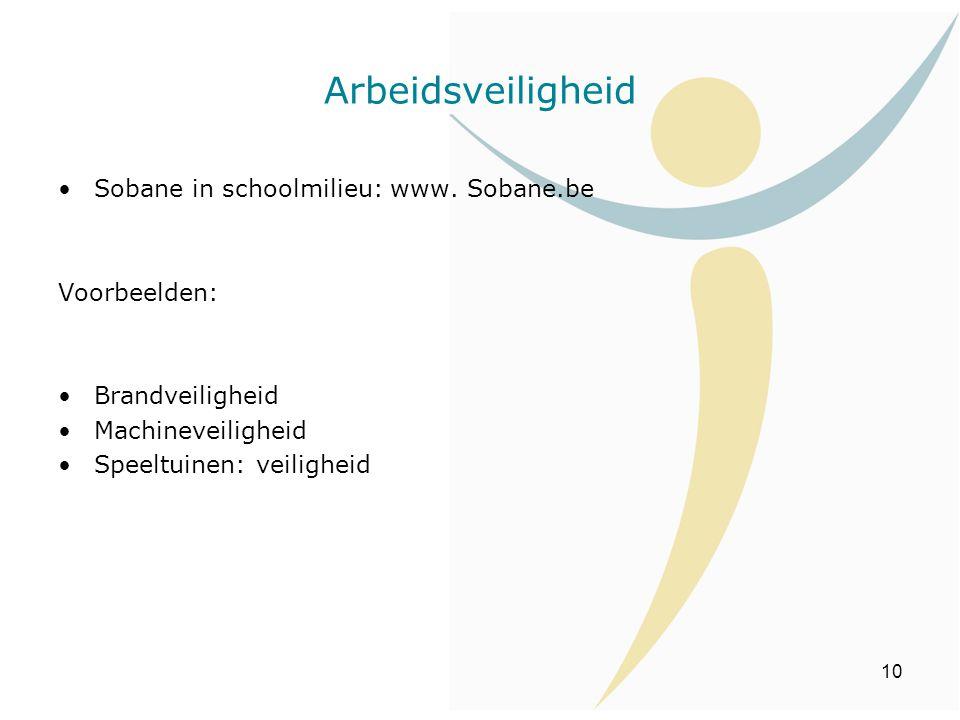 Arbeidsveiligheid Sobane in schoolmilieu: www. Sobane.be Voorbeelden: