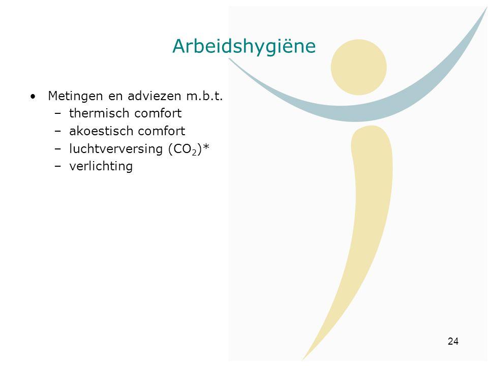 Arbeidshygiëne Metingen en adviezen m.b.t. thermisch comfort