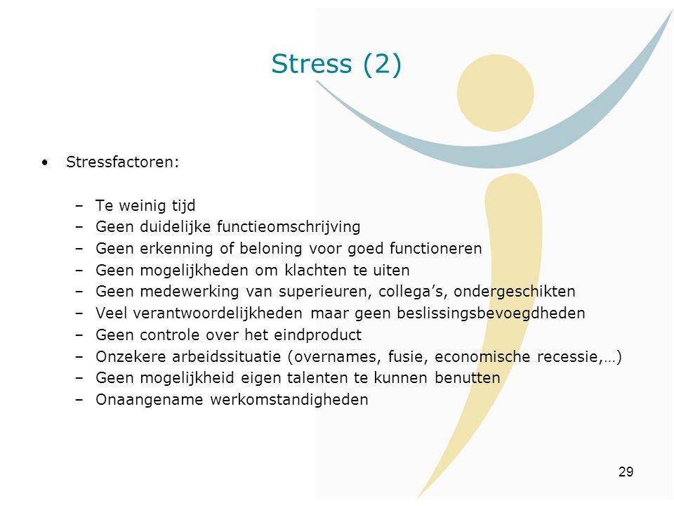 Stress (2) Stressfactoren: Te weinig tijd