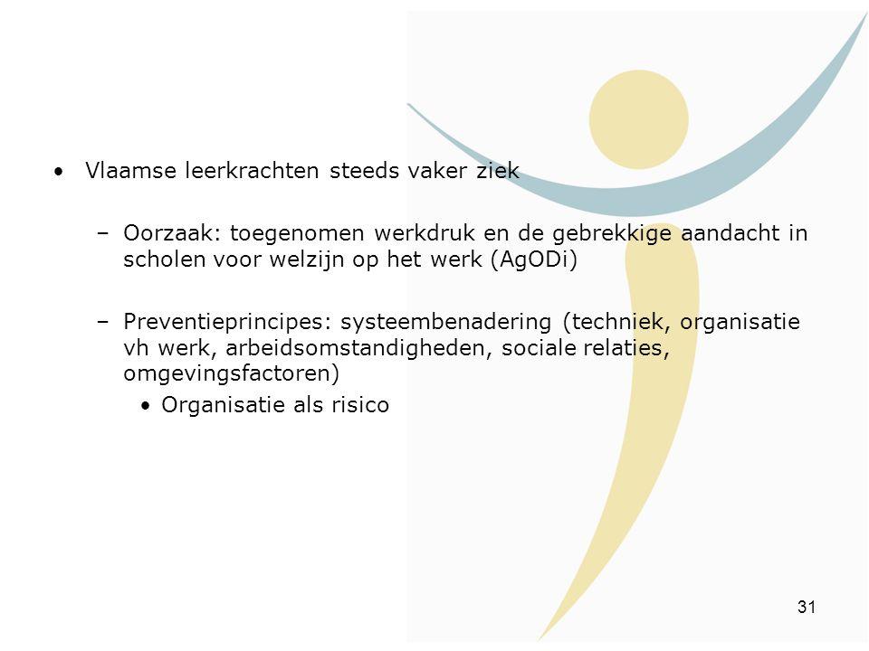 Vlaamse leerkrachten steeds vaker ziek