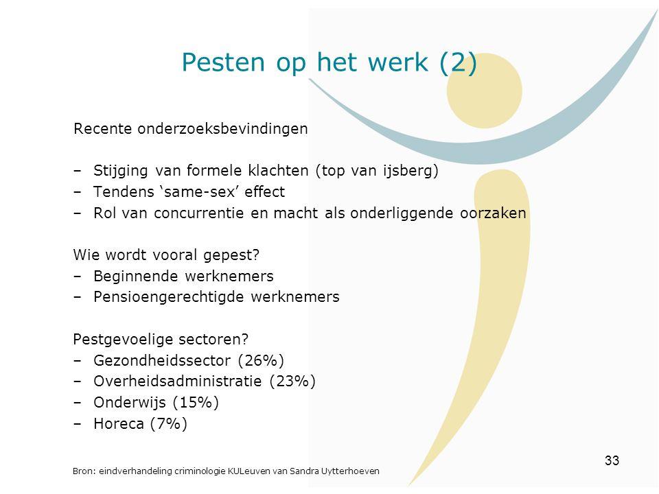 Pesten op het werk (2) Stijging van formele klachten (top van ijsberg)