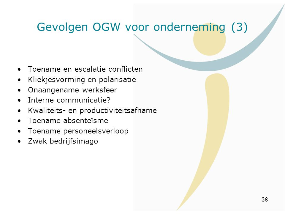 Gevolgen OGW voor onderneming (3)