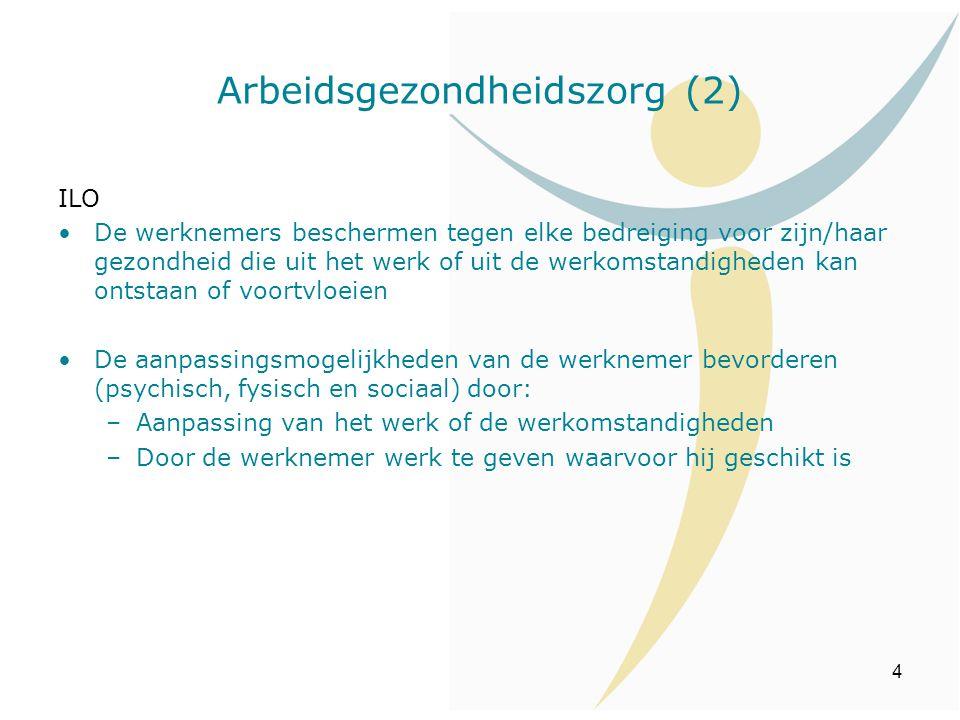 Arbeidsgezondheidszorg (2)