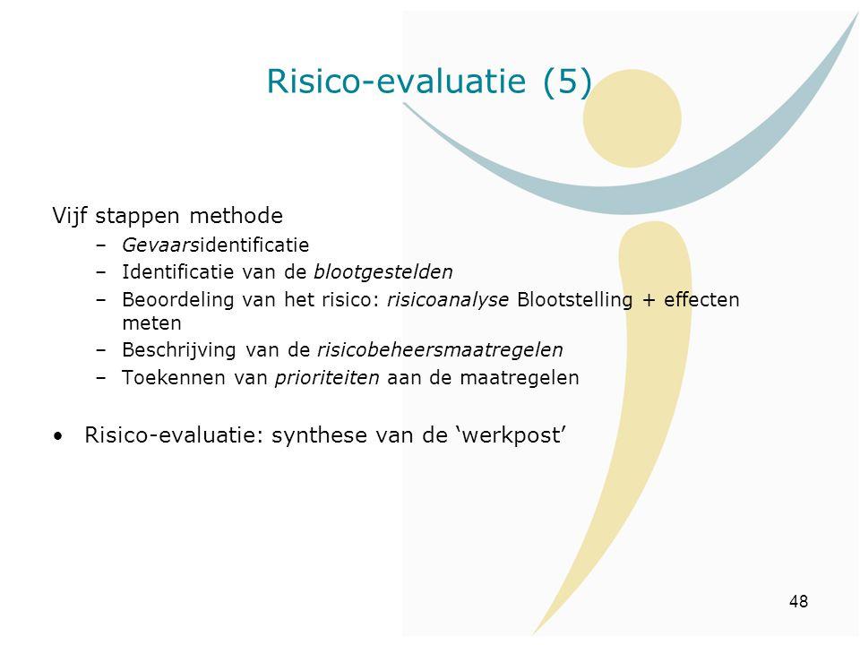 Risico-evaluatie (5) Vijf stappen methode