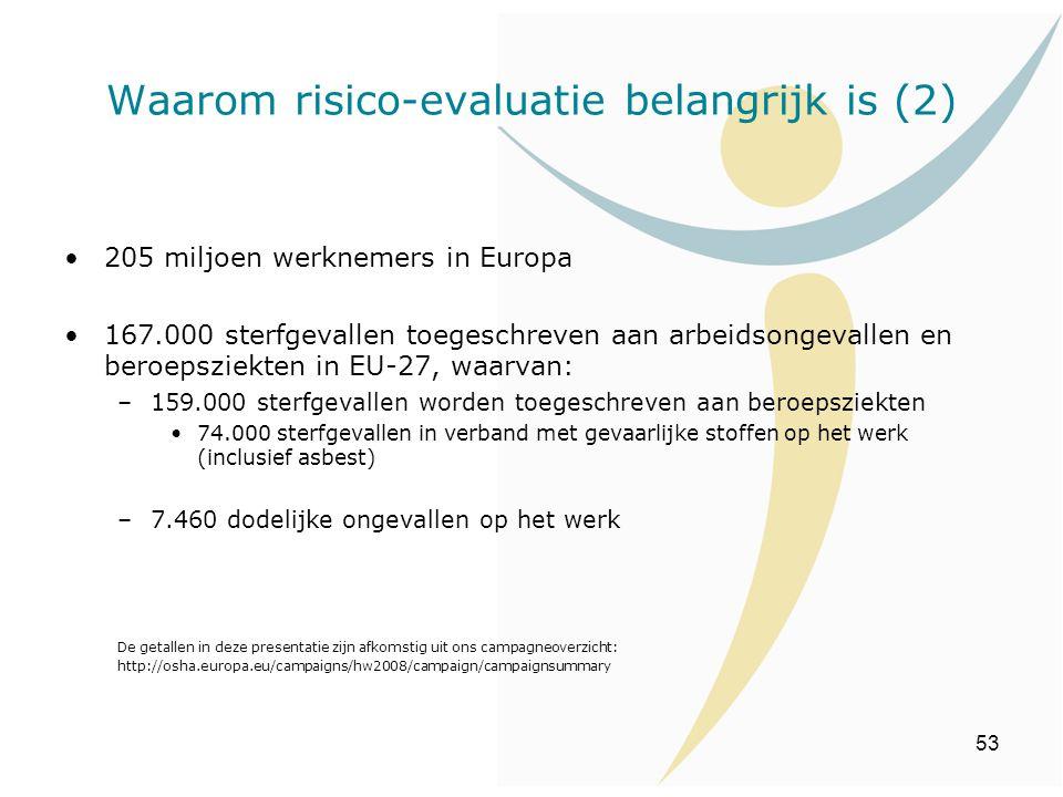 Waarom risico-evaluatie belangrijk is (2)
