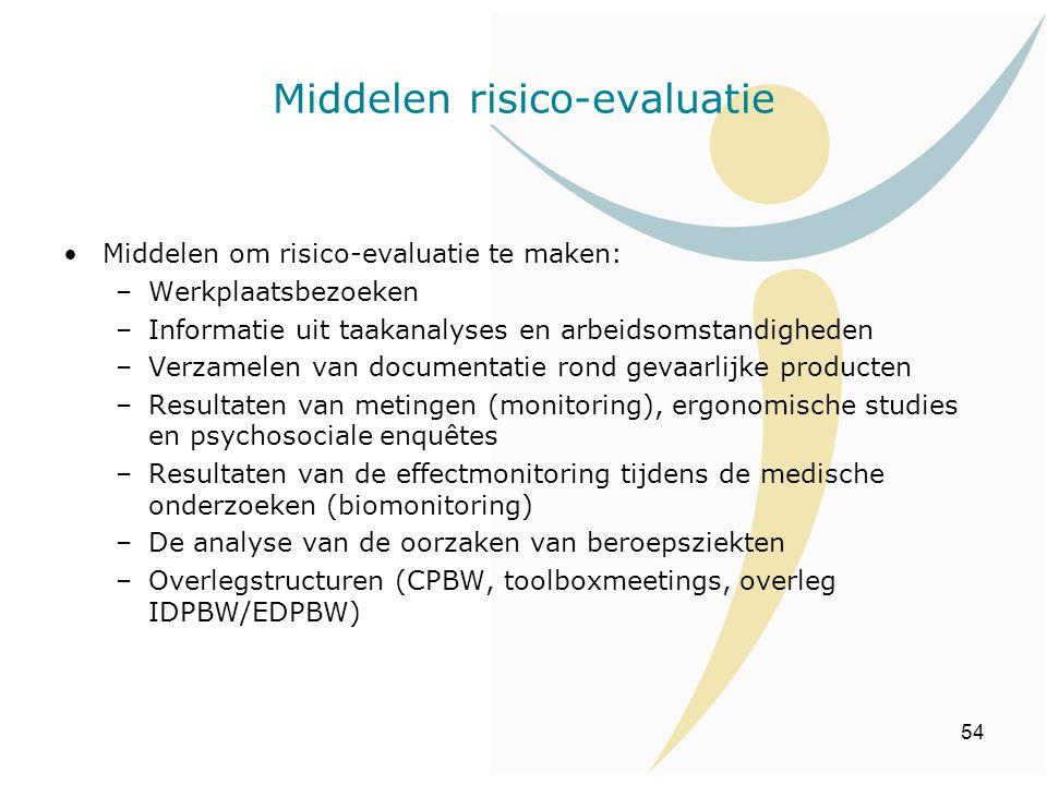 Middelen risico-evaluatie