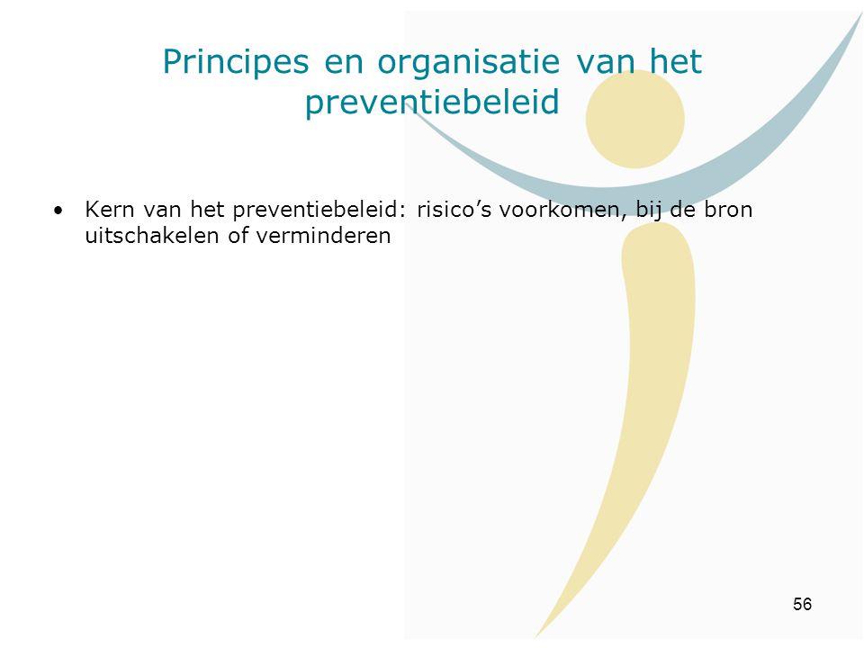 Principes en organisatie van het preventiebeleid