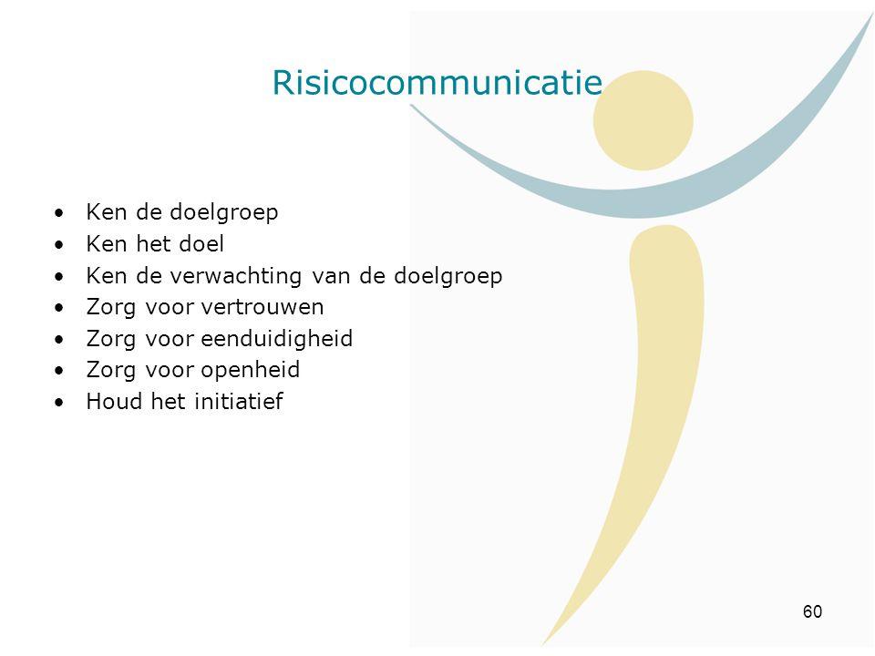 Risicocommunicatie Ken de doelgroep Ken het doel