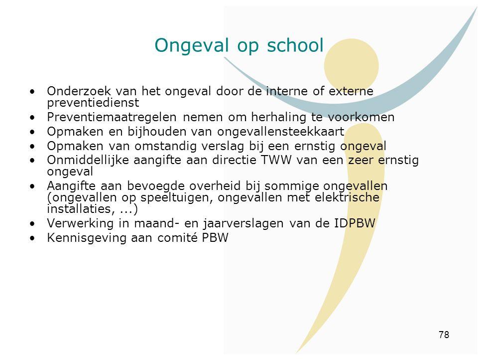Ongeval op school Onderzoek van het ongeval door de interne of externe preventiedienst. Preventiemaatregelen nemen om herhaling te voorkomen.