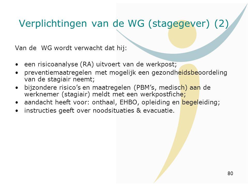 Verplichtingen van de WG (stagegever) (2)