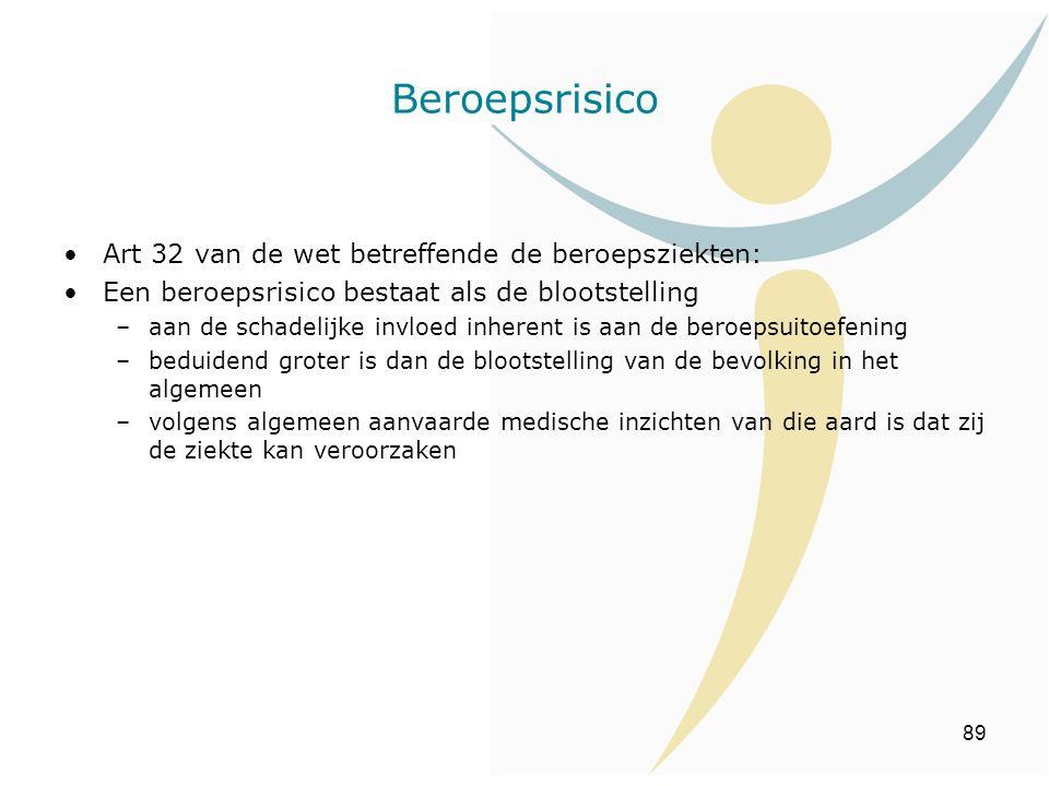 Beroepsrisico Art 32 van de wet betreffende de beroepsziekten: