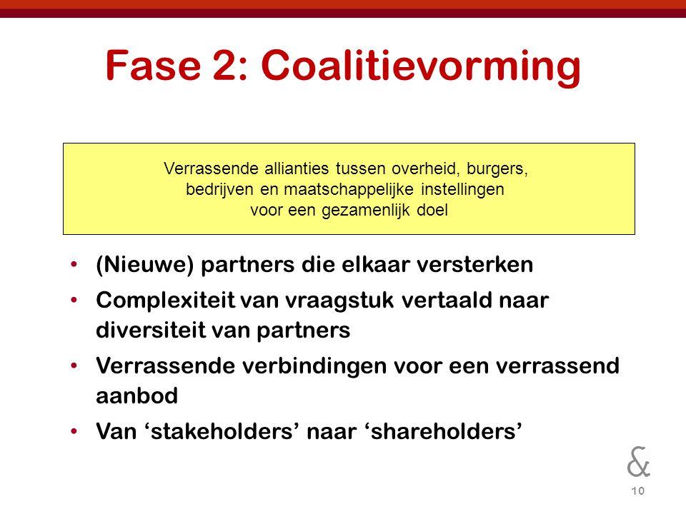 Fase 2: Coalitievorming