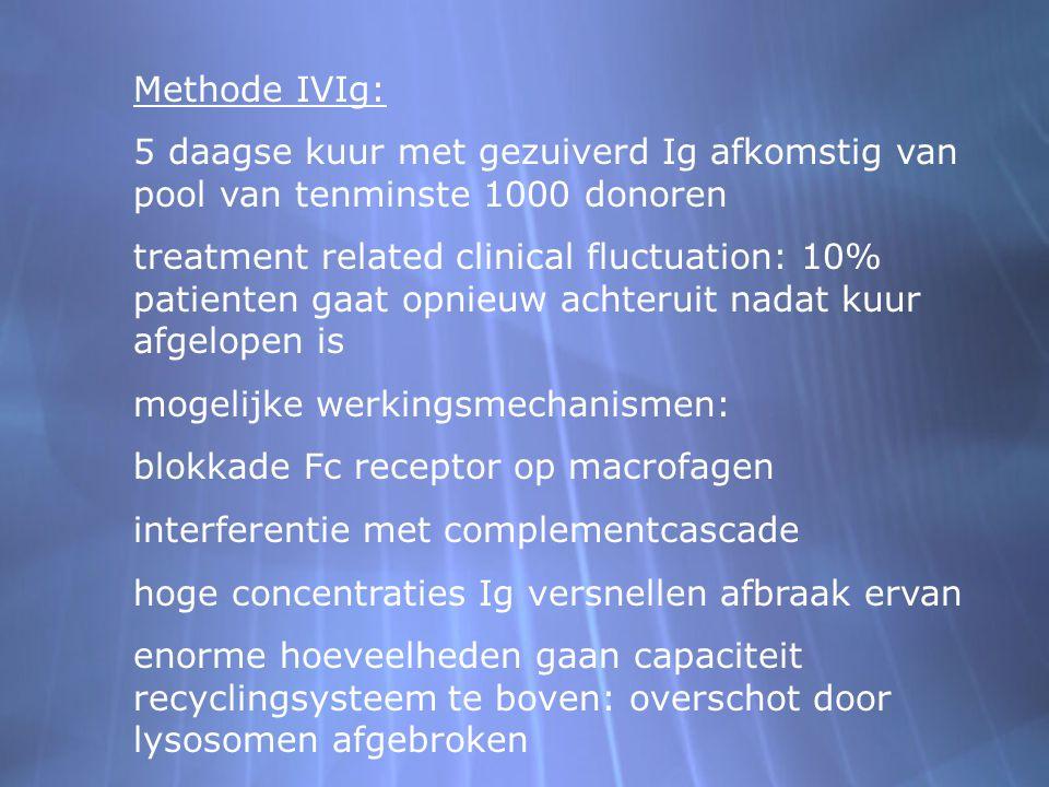Methode IVIg: 5 daagse kuur met gezuiverd Ig afkomstig van pool van tenminste 1000 donoren.