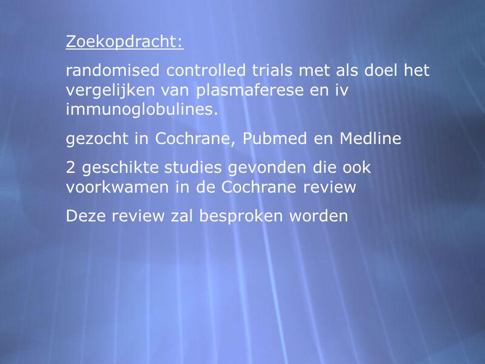 Zoekopdracht: randomised controlled trials met als doel het vergelijken van plasmaferese en iv immunoglobulines.