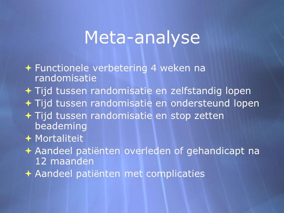 Meta-analyse Functionele verbetering 4 weken na randomisatie