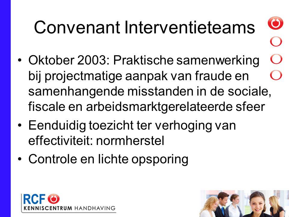 Convenant Interventieteams