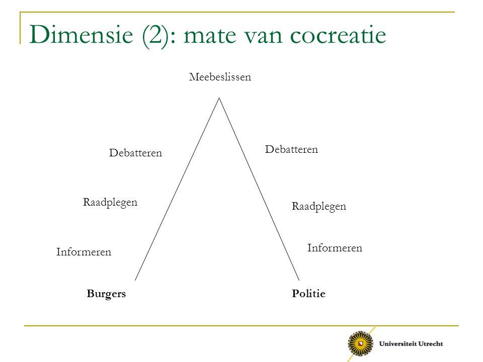 Dimensie (2): mate van cocreatie