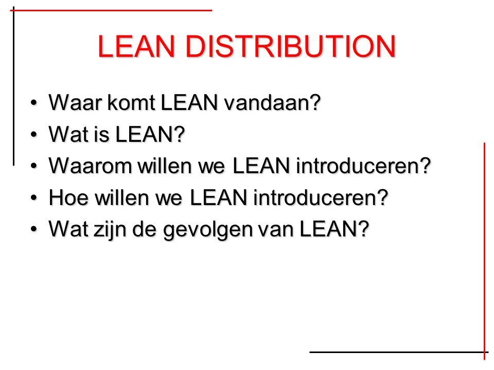 LEAN DISTRIBUTION Waar komt LEAN vandaan Wat is LEAN