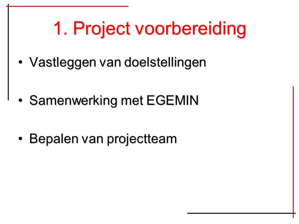 1. Project voorbereiding
