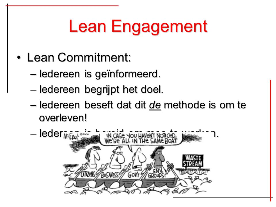 Lean Engagement Lean Commitment: Iedereen is geïnformeerd.