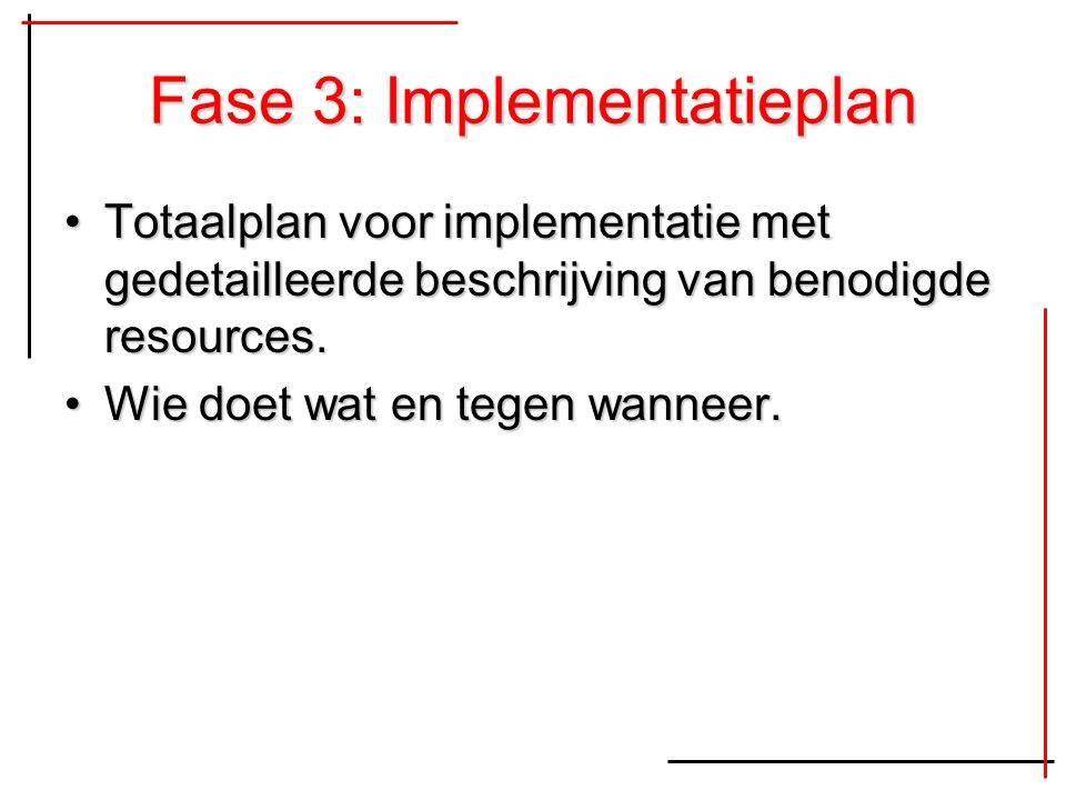 Fase 3: Implementatieplan