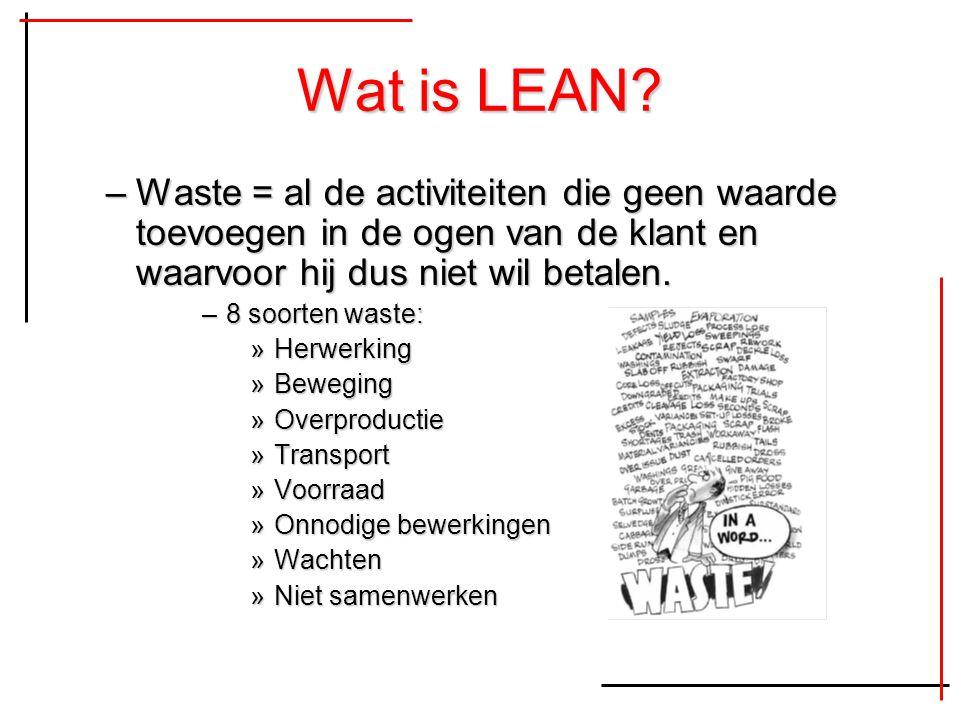 Wat is LEAN Waste = al de activiteiten die geen waarde toevoegen in de ogen van de klant en waarvoor hij dus niet wil betalen.