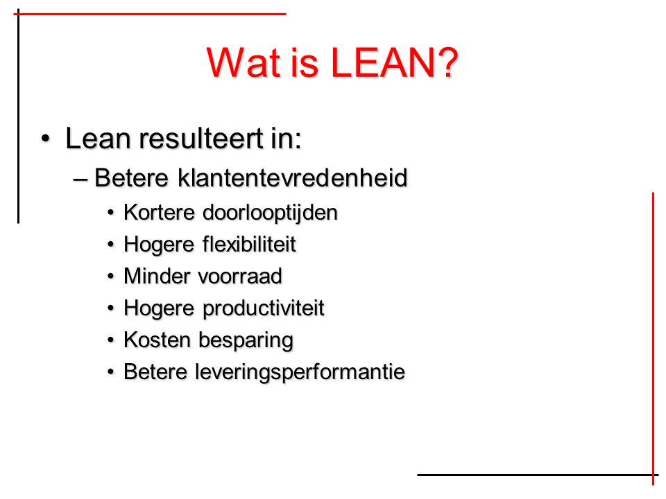 Wat is LEAN Lean resulteert in: Betere klantentevredenheid