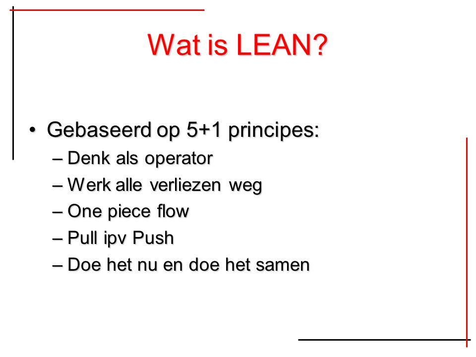 Wat is LEAN Gebaseerd op 5+1 principes: Denk als operator